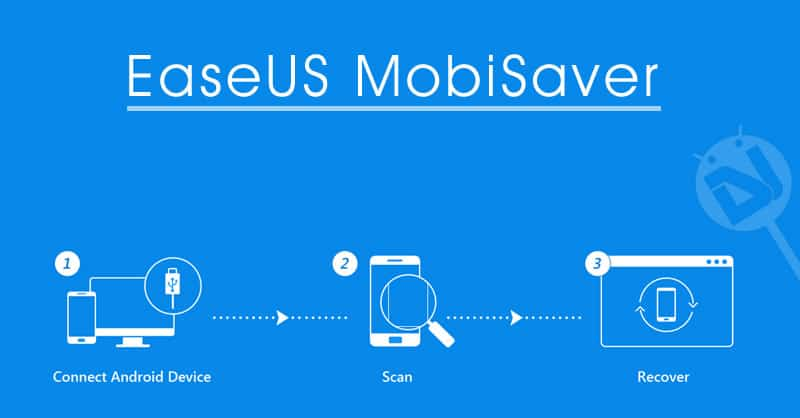 Easeus Mobisaver Crack 7.5 License Code Free Download